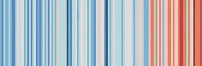 Hoe Nederland opwarmt en de neerslag extremer wordt